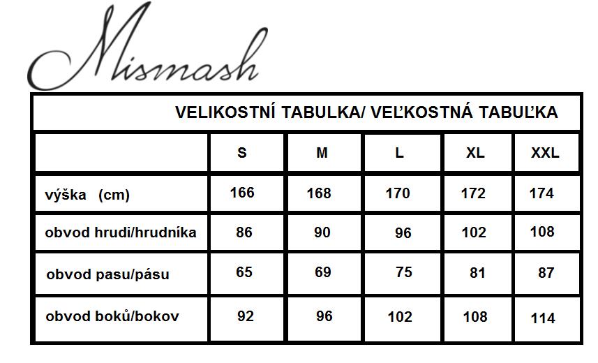 velikostní tabulka Mismash.png
