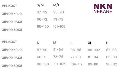 NKN tabulka velikosti nová
